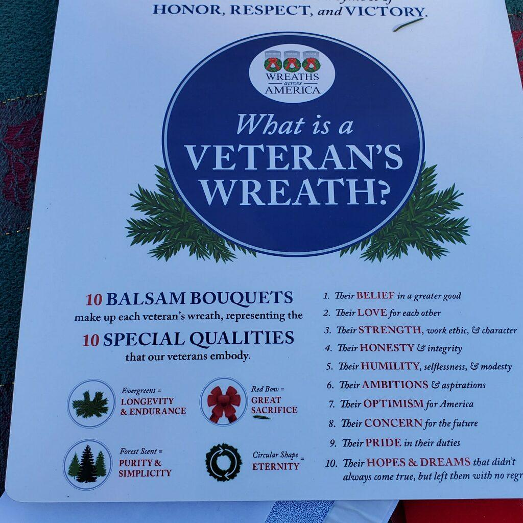 Supporting of Community Veterans-Wreaths Across America Thumbnail