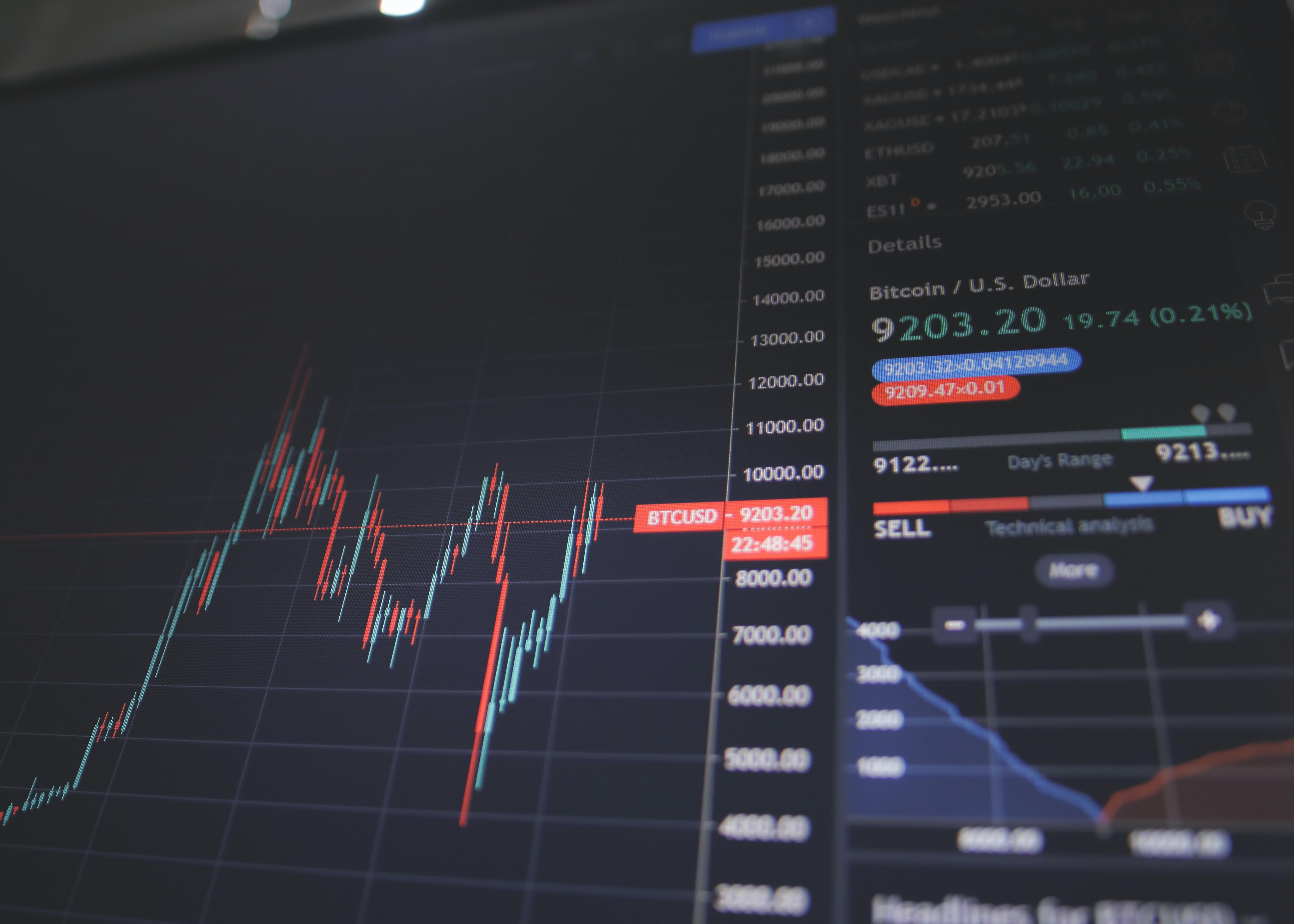 What is a market index? Thumbnail