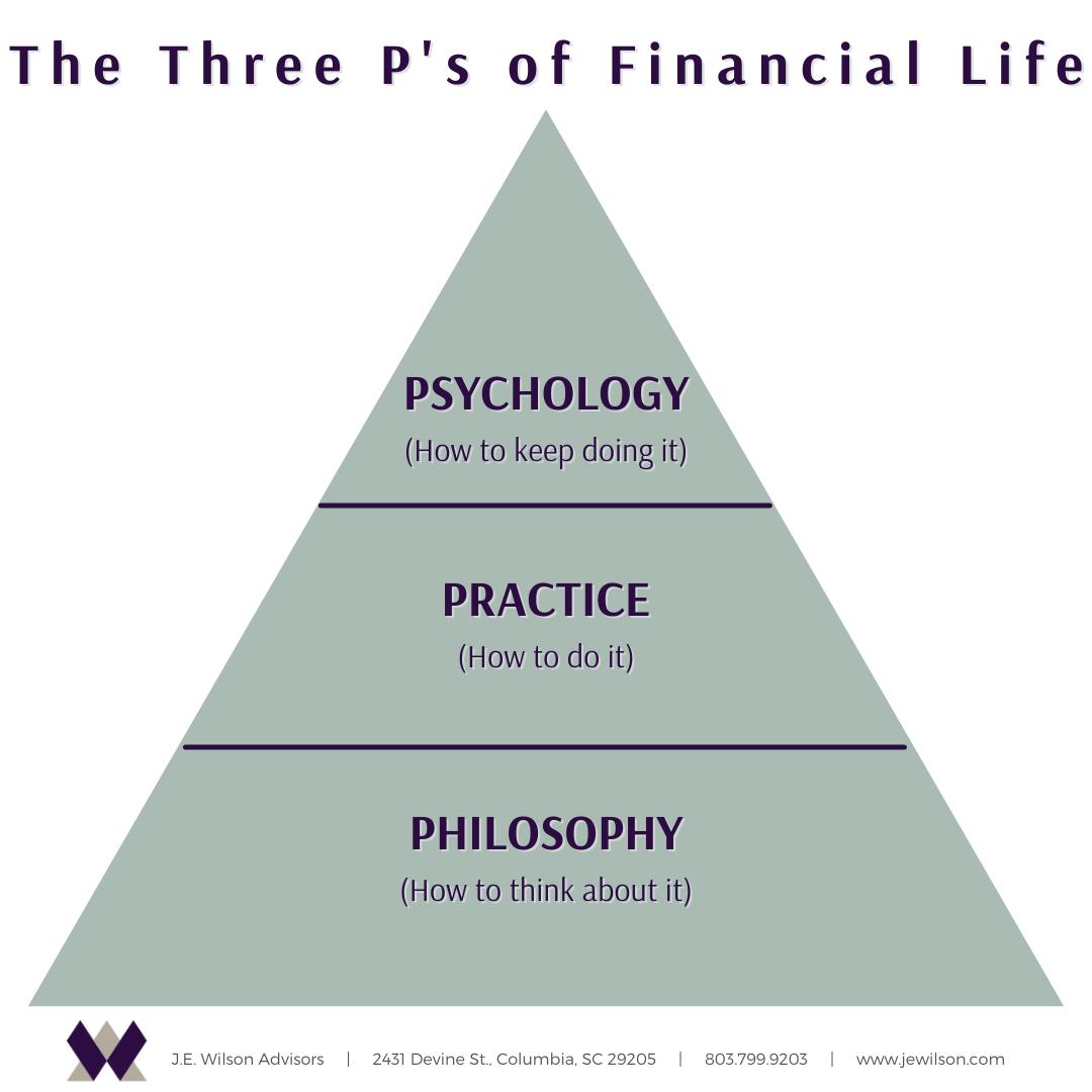 Three P's Diagram 6.17 Blog