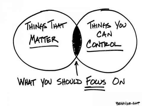 Focus On Things That Matter And You Can Control