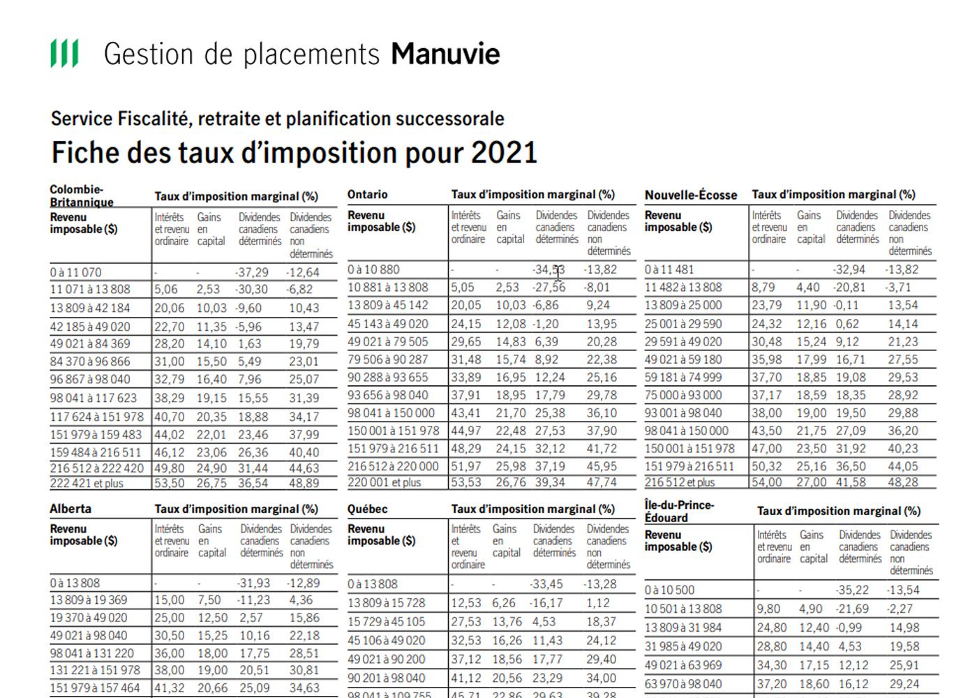 Fiche des taux d'imposition pour 2021 Thumbnail