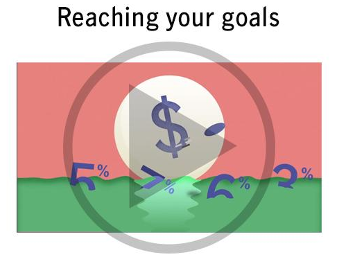 Reaching your goals Thumbnail