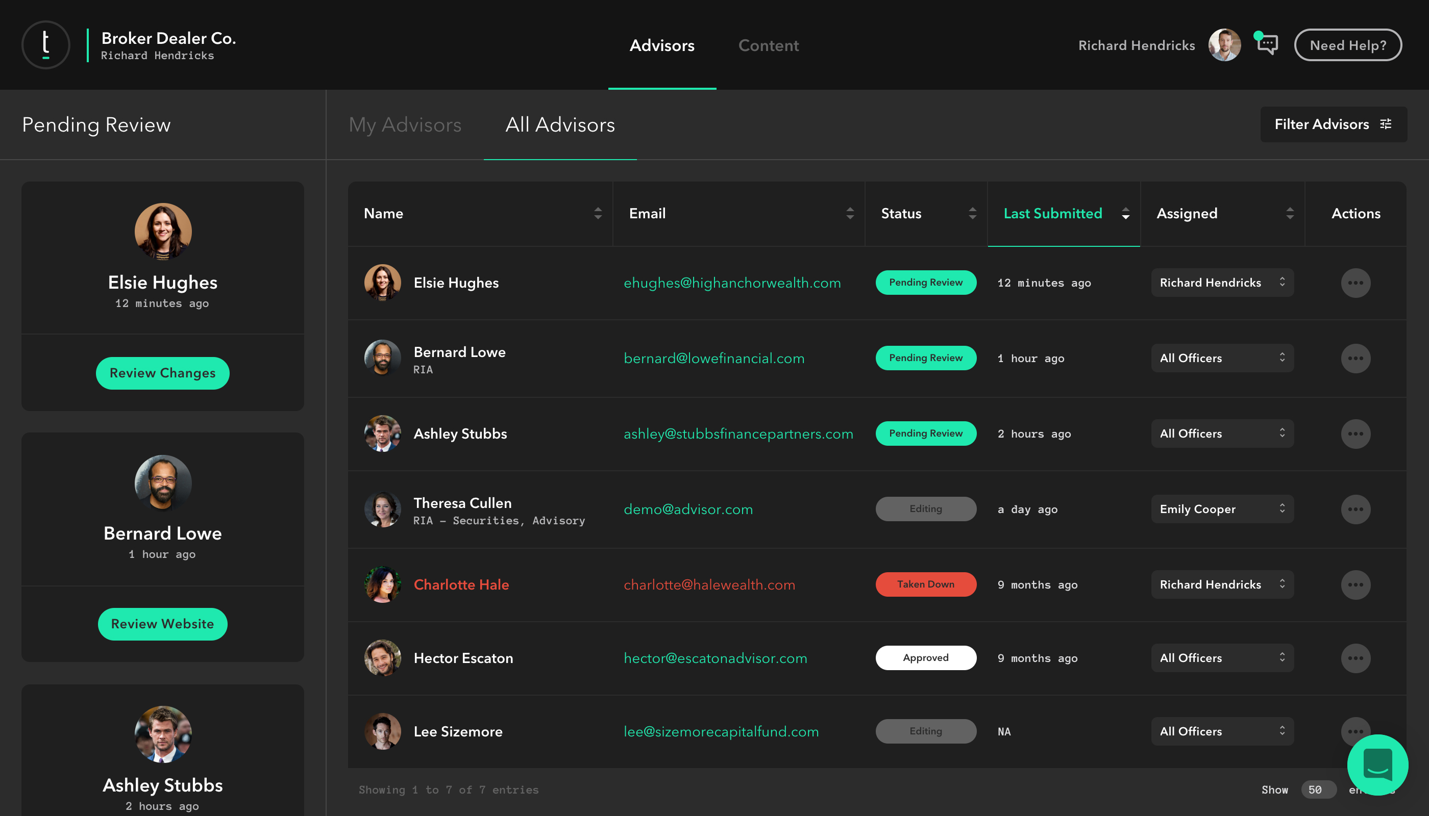 Providence Platform - Dashboard Screenshot