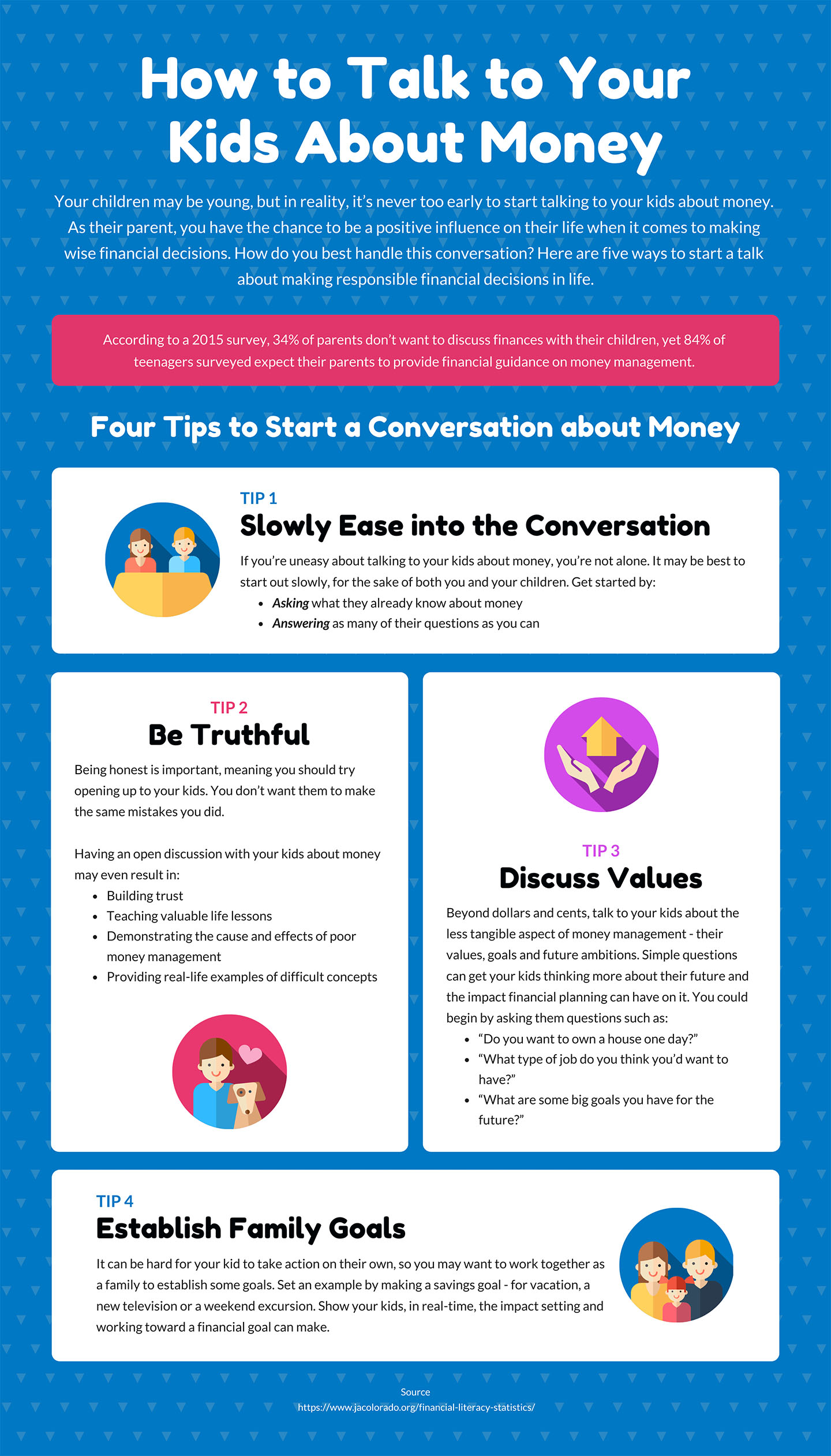 How to talk to your kids about money infographic